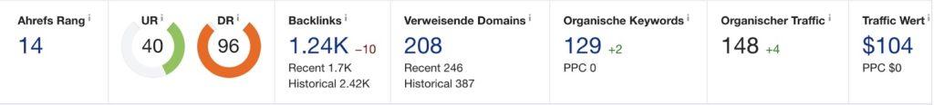 Über 1000 Backlinks hat dieses E-Book generiert. Ein überzeugender Linkbait im Offpage SEO.