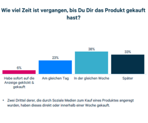 Social Commerce in Deutschland