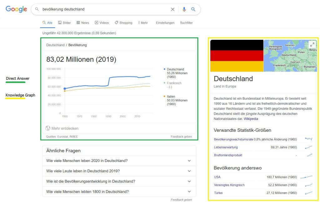 """Sucherergebnis für """"Einwohner Deutschland"""""""