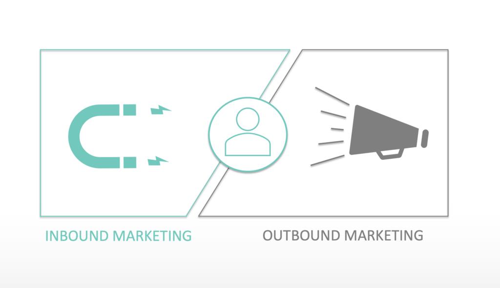 Vergleich Inbound Marketing vs Outbound Marketing